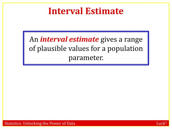 Interval Estimate