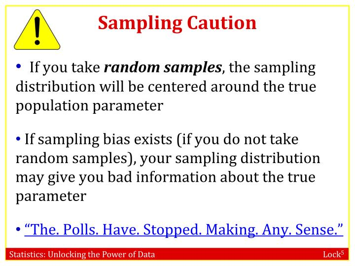 Sampling Caution