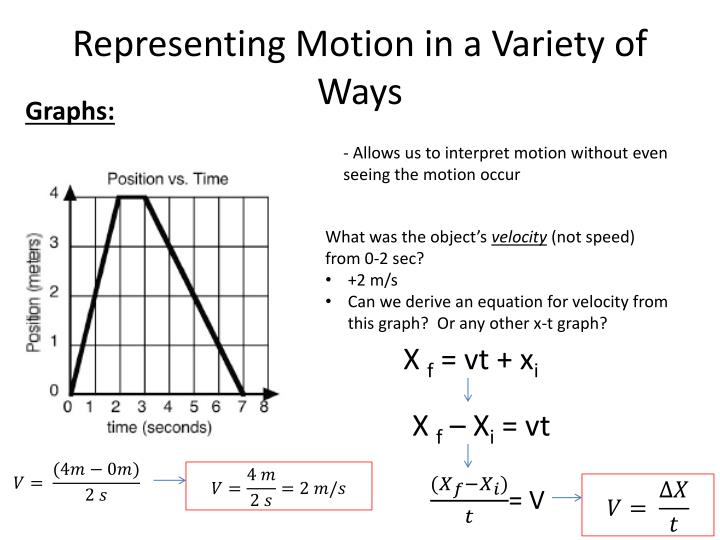 representing motion in a variety of ways n.