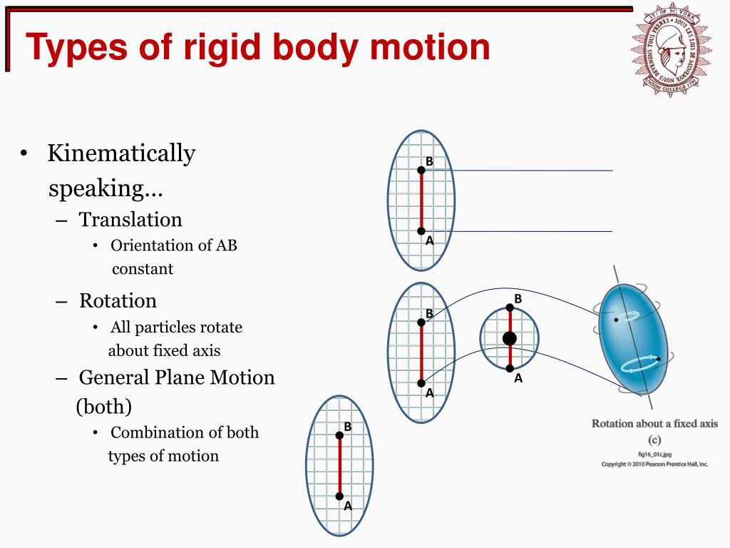 PPT - Lecture 14 – Rigid Body Kinematics PowerPoint