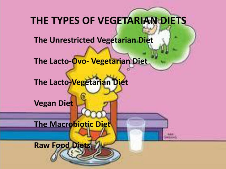 THE TYPES OF VEGETARIAN DIETS