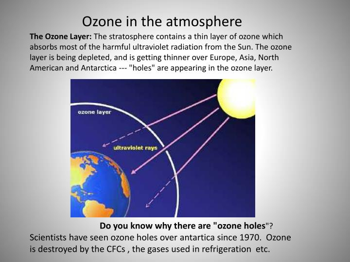 essay on save the ozone layer Категория: на английском языке краткое описание: 'ozone layer essay research paper the potential effects of a depleted ozone layer detrykowski and god said let there be light and there was light and then god bowermaster, jon, and will steger, eds saving the earth new york city: alfred.