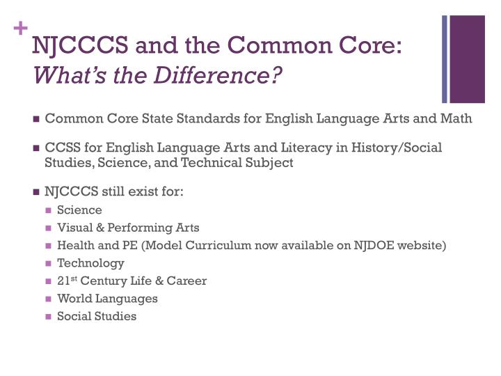 a description of the common core state standard Search using a saved search preference or by selecting one or more content areas and grade levels to view standards, related eligible content, assessments, and.