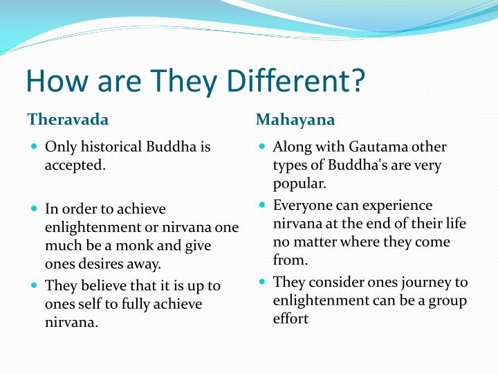 theravada buddhism vs mahayana buddhism essay Mahayana means the great vehicle its adherents argue that this form of  buddhism can carry a greater.