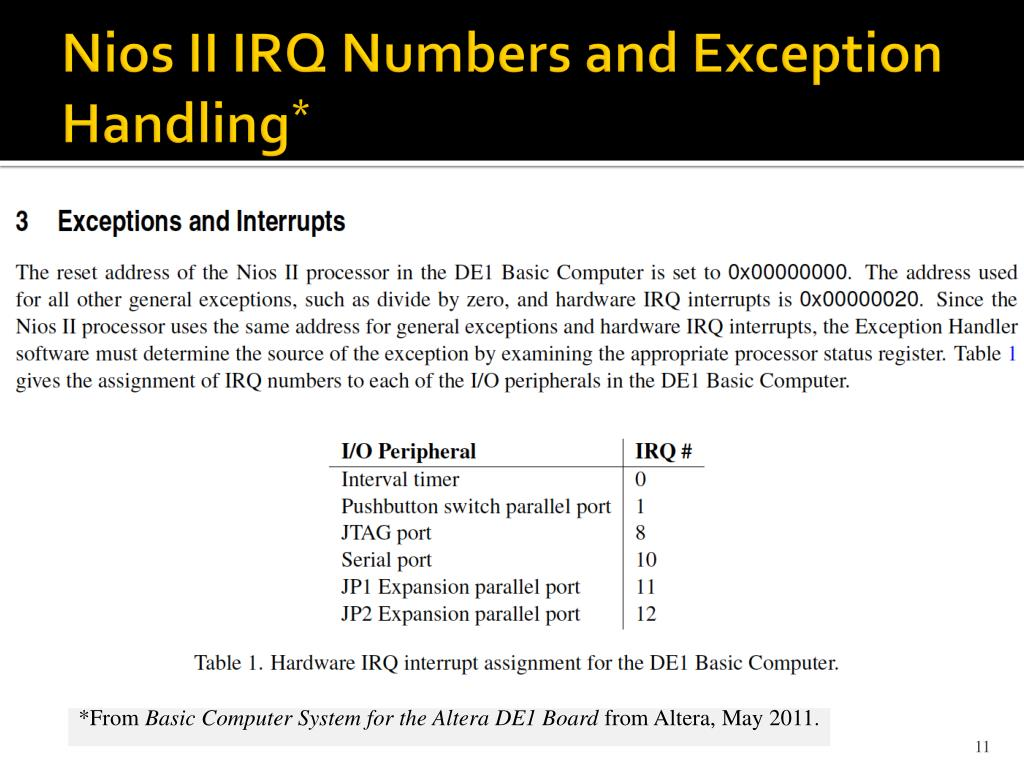 Irq Numbers