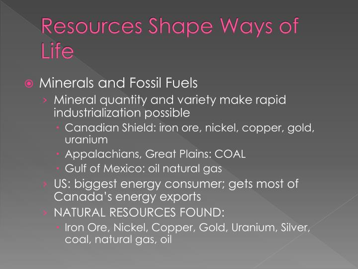 Resources Shape Ways of Life
