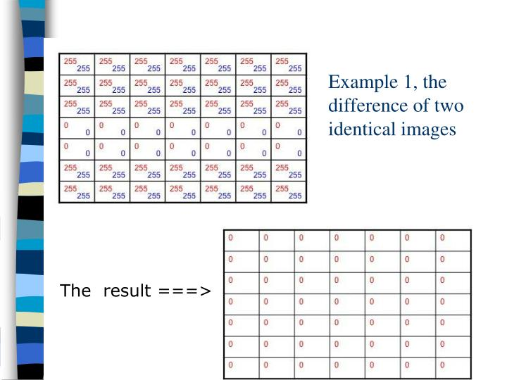 Example 1, the difference of two identical images