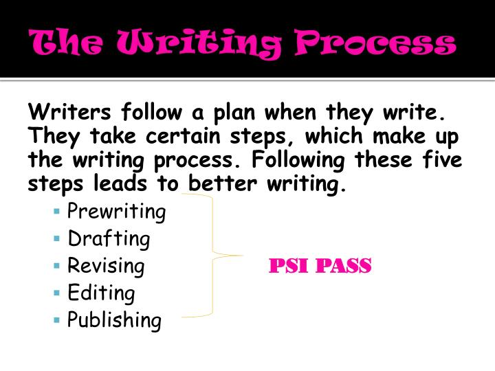 which is the first step of the writing process for a process essay The first step to choosing a good idea for a process essay is to think of a process that you understand better than other students in your class for example, are you exceptionally good at canning strawberries, using a certain computer program, or taking inventory, or resolving conflicts, or building an architectural model  when writing the.