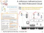 a reference infrastructure the egi federated cloud