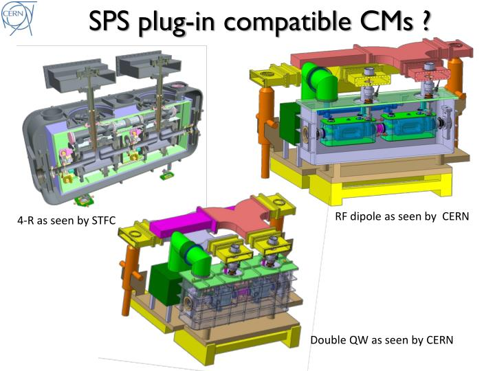 SPS plug-in compatible CMs ?