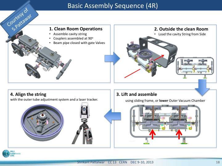 Basic Assembly