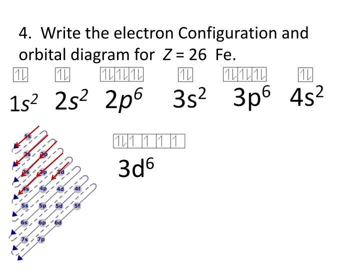 33 Fe Orbital Diagram