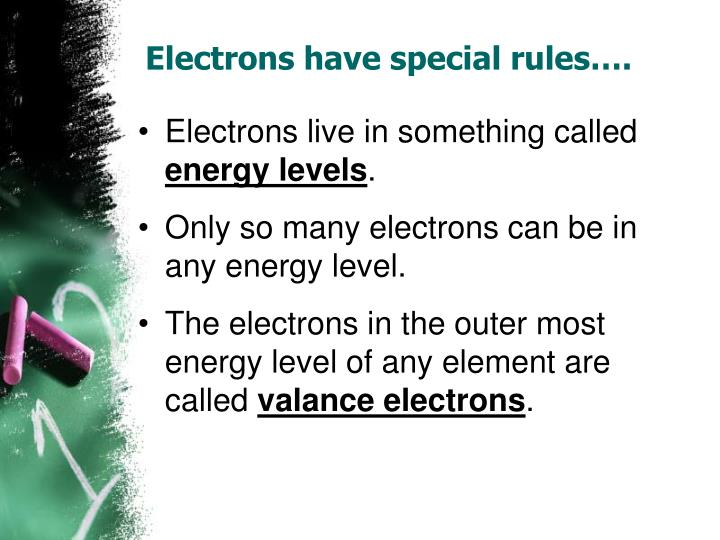 Electrons have special rules