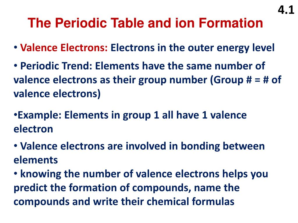 Periodic Table Of Elements With Number Of Valence ...