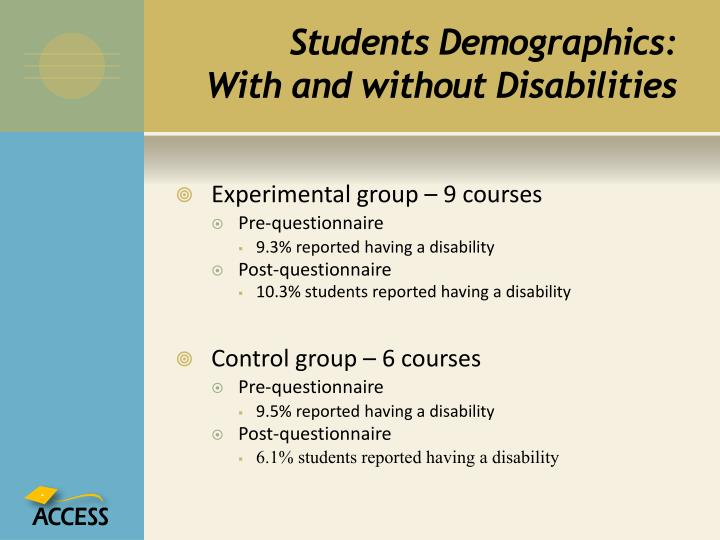 Students Demographics:  With and without Disabilities