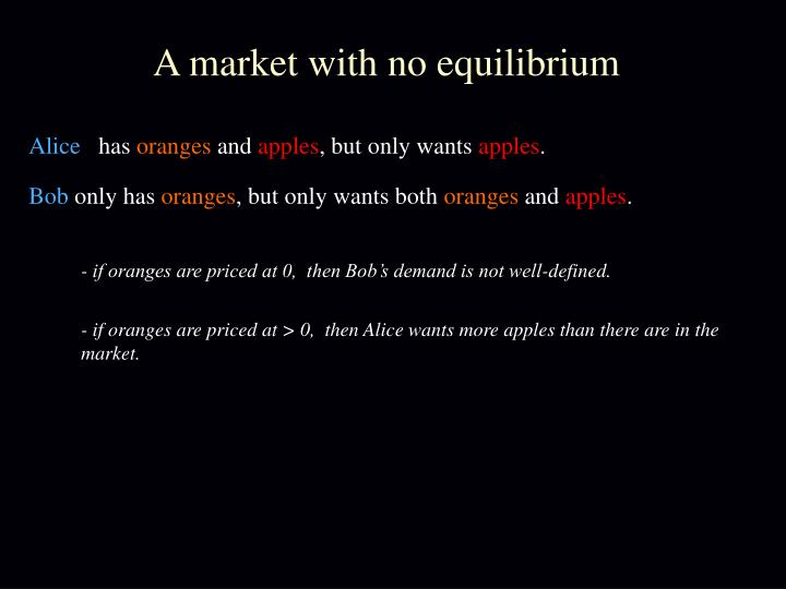 A market with no equilibrium