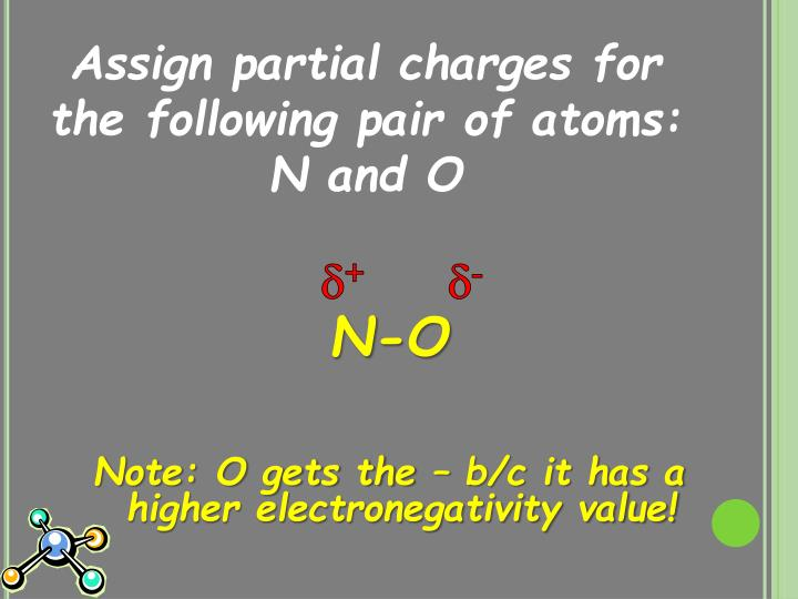 Assign partial charges for the following pair of atoms: N and O