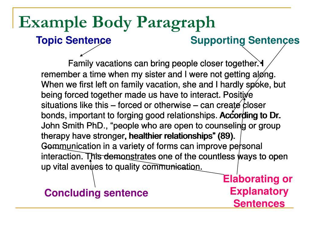 Help in writing a essay