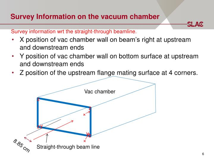 Survey Information on the vacuum chamber