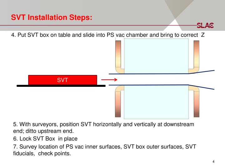 SVT Installation Steps: