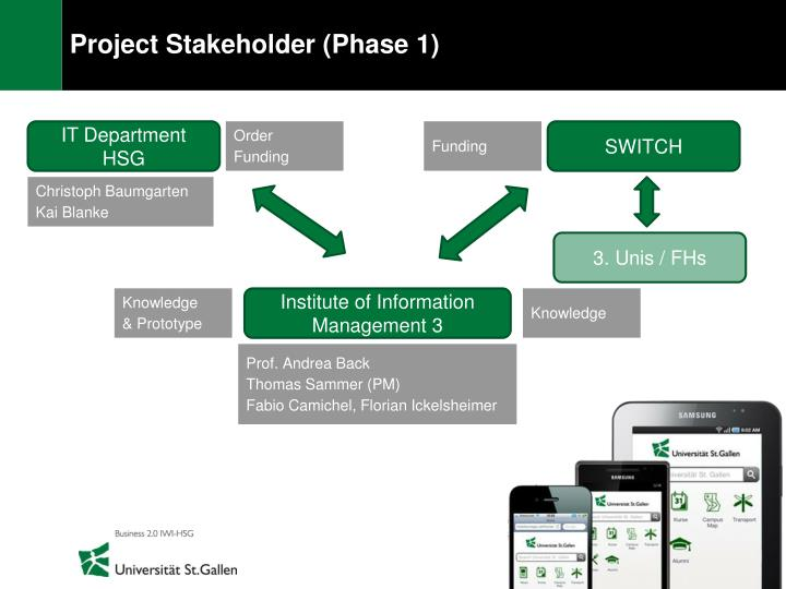 Project Stakeholder (Phase 1)