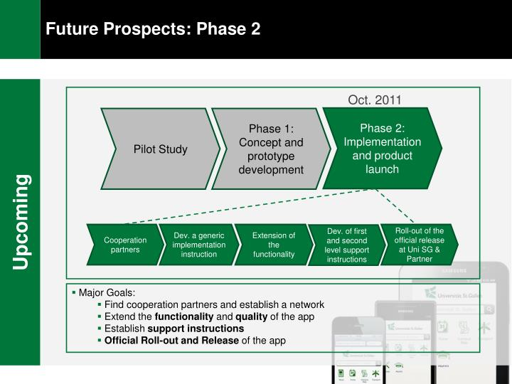 Future Prospects: Phase 2