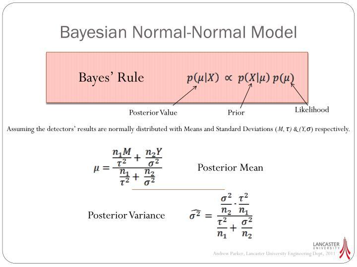 Bayesian Normal-Normal Model