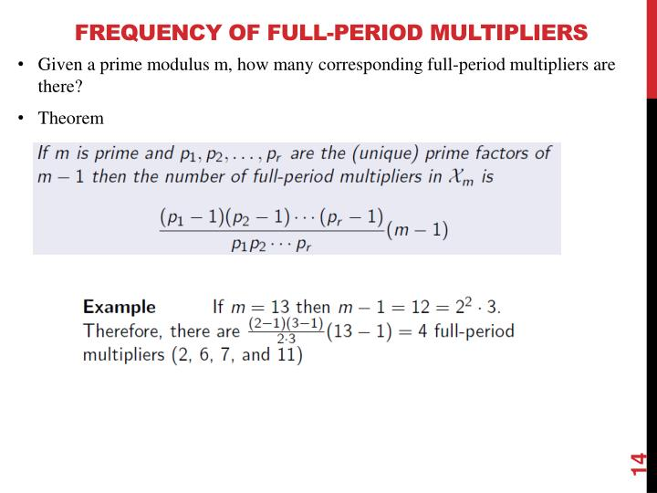 Frequency of Full-Period Multipliers