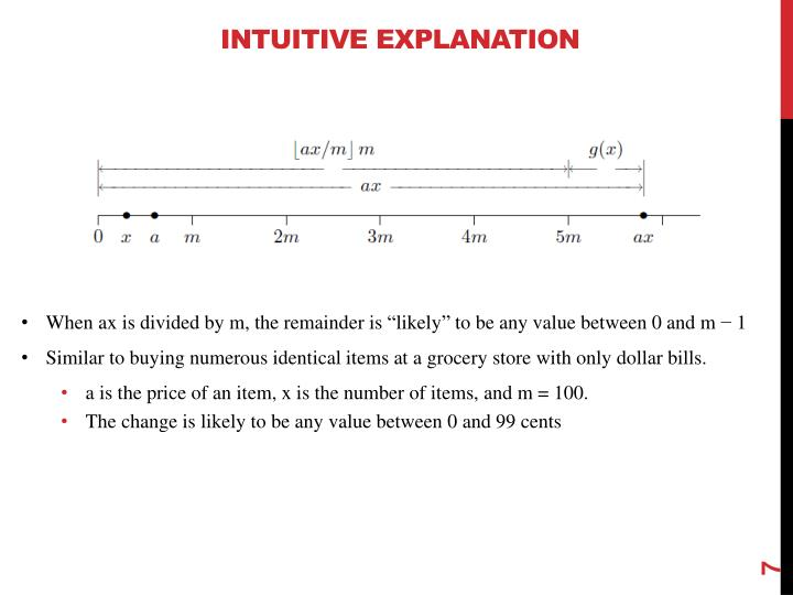Intuitive Explanation