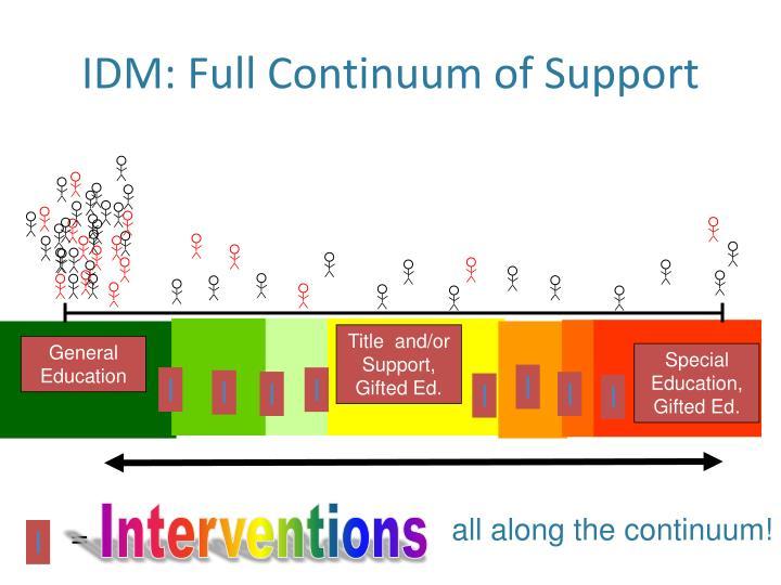 IDM: Full Continuum of Support