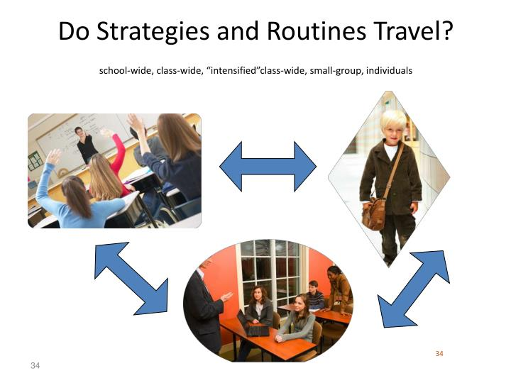 Do Strategies and Routines Travel?