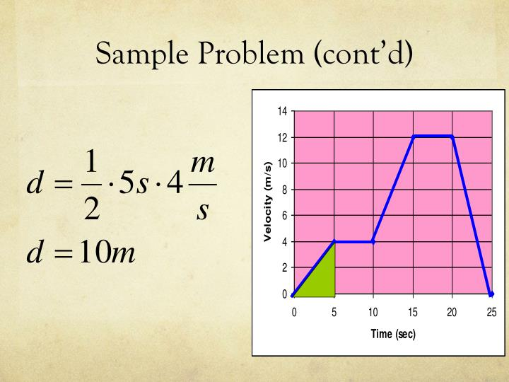 Sample Problem (cont'd)