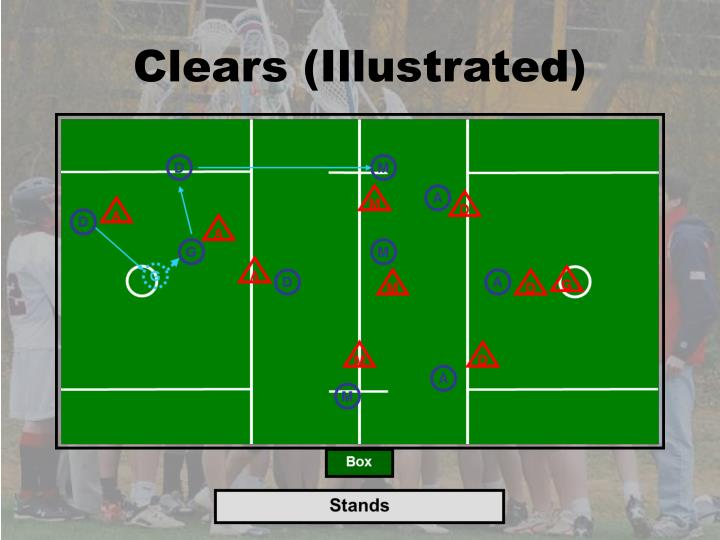Clears (Illustrated)