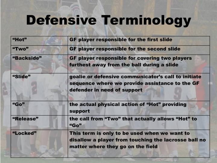 Defensive Terminology