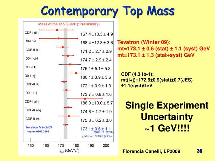 Contemporary Top Mass