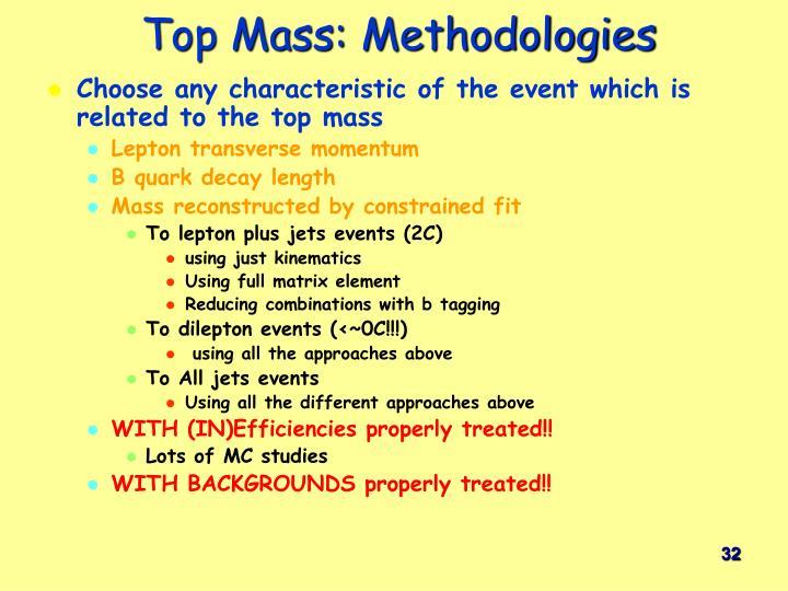 Top Mass: Methodologies