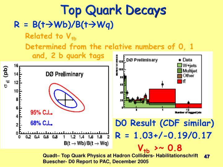 Top Quark Decays