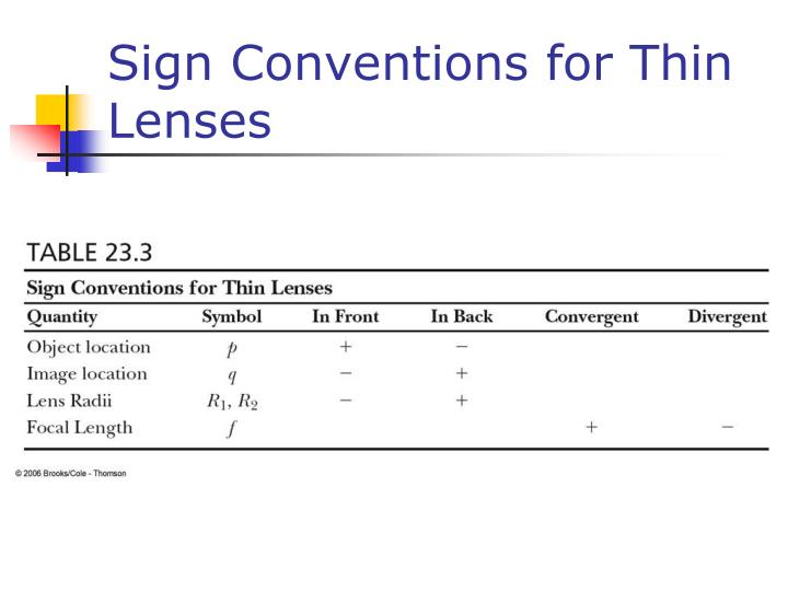 Sign Conventions for Thin Lenses