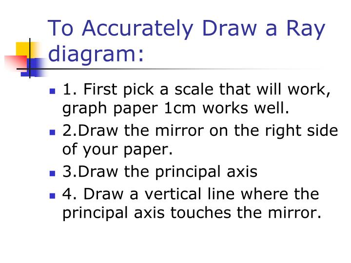 To Accurately Draw a Ray diagram: