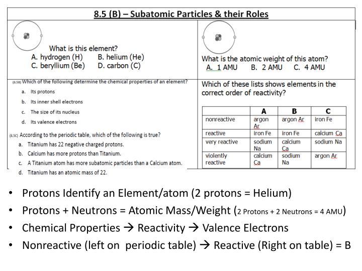 Ppt protons identify an elementatom 2 protons helium protons neutrons atomic massweight 2 protons 2 neutrons 4 amu urtaz Choice Image