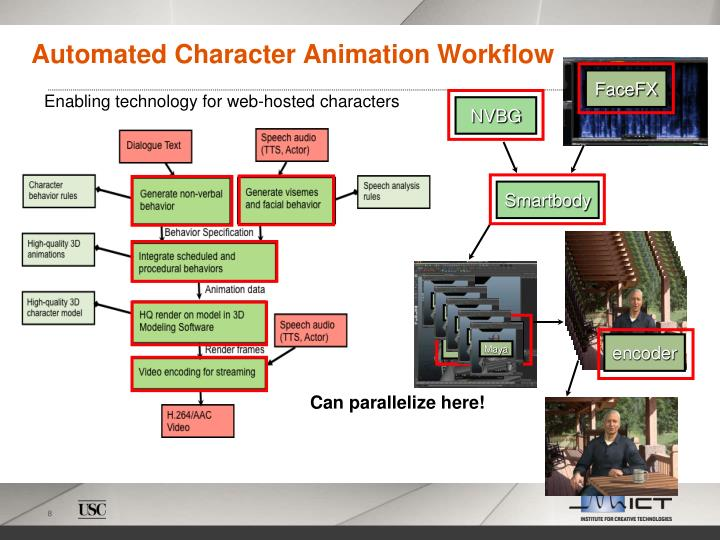 Automated Character Animation Workflow