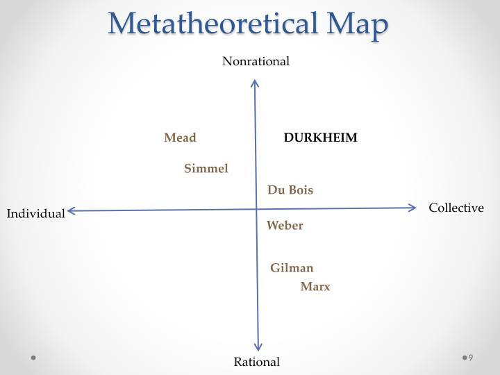Metatheoretical