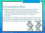 comparative dna