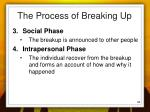 the process of breaking up1