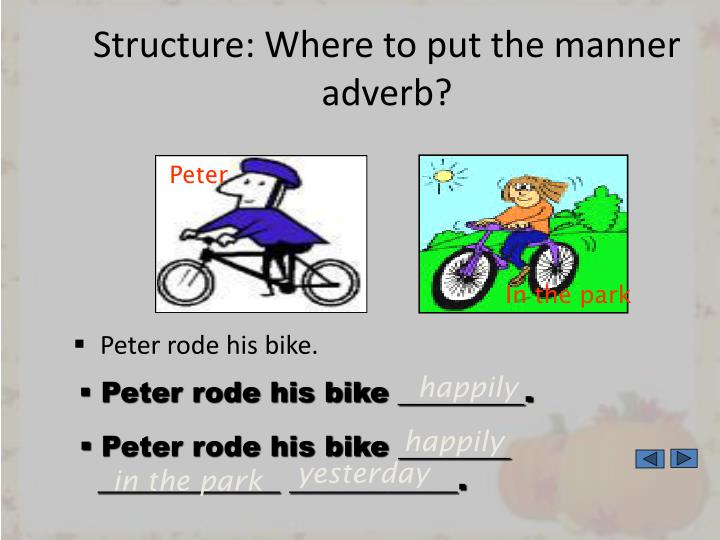 Structure: Where to put the manner adverb?
