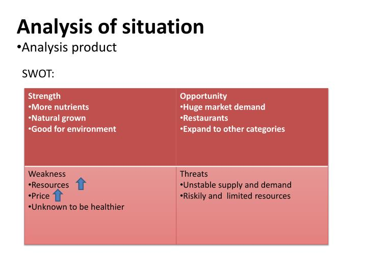 cadbury situation analysis Marketing strategy and plan of cadbury  cadbury thus the analysis that is mentioned below is of high importance for cadbury if they want to successfully execute its operations of the business political factors  there is a necessity to evaluate the present situation the best approach in this process is using the framework of porter.