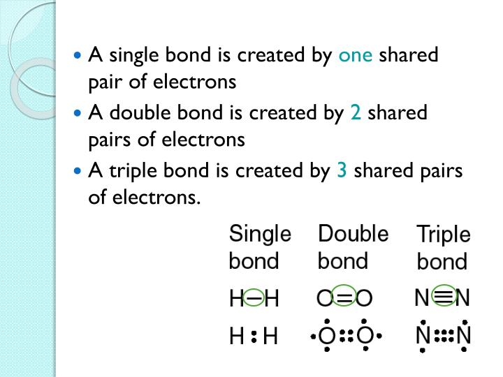 A single bond is created by