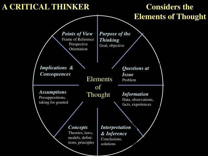 questioning assumptions critical thinking