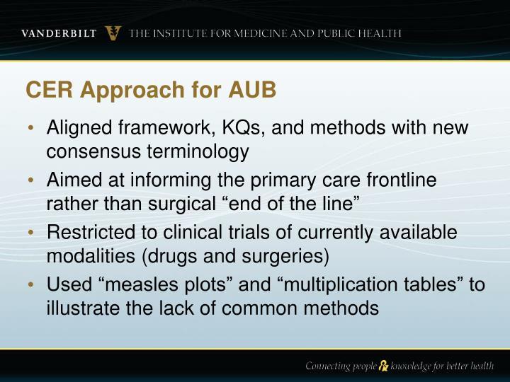 CER Approach for AUB