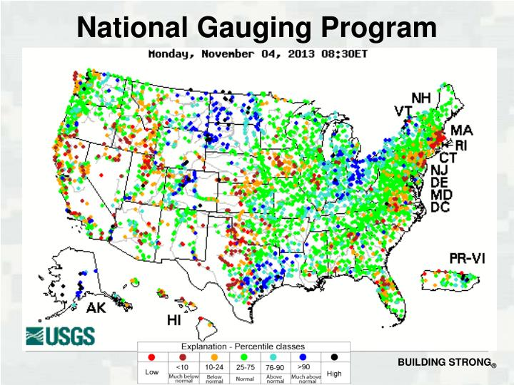 National Gauging Program